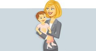 Doğum Sonrası Kısmi Süreli Çalışma Yürülükte